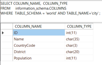 MySQL information_schema database - find table columns